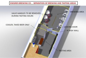 Enegren brewing ttb wall separation