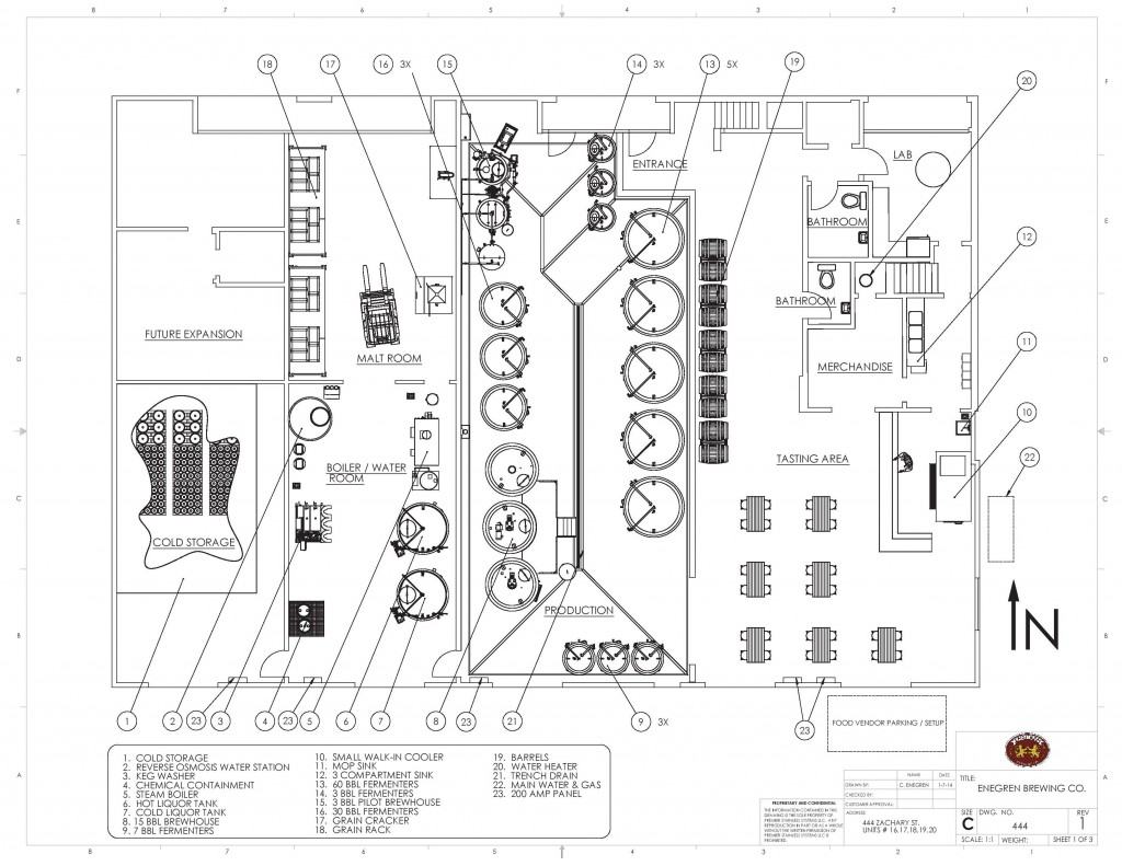 EBC Operation Dirty Green Building CUP brewery layout